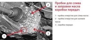 zamena-masla-kpp-vesta-1-1-e1532266579244-300x133.jpg